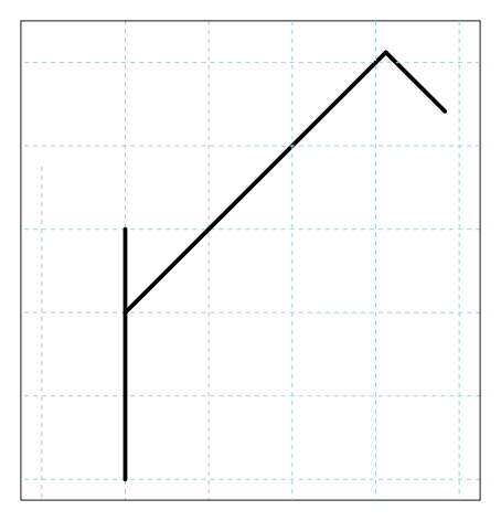 Example of drawing 4 and 1 without resetting the turtle's position in between