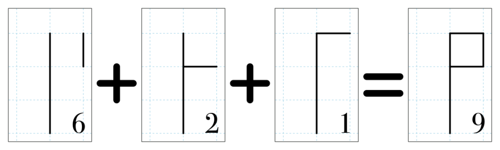 Drawing the Cistercian numeral 9 as a combination of 6 and 2 and 1