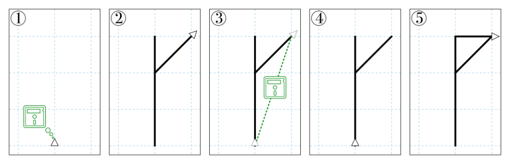 Drawing the Cistercian numeral 5 as a combination of 4 and 1 with the reset in the middle